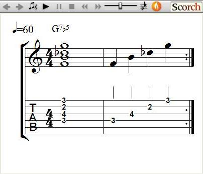 Freemusiclessons4u 7b5 Chords
