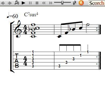 Famous Csus Guitar Chord Pattern - Beginner Guitar Piano Chords ...