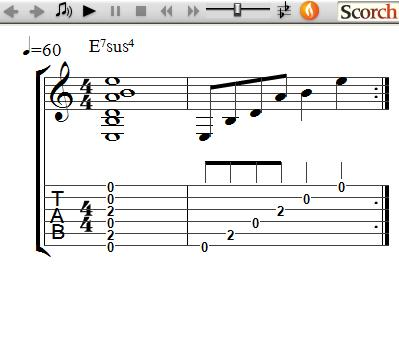 Freemusiclessons4u 7sus4 Chords Left Handed