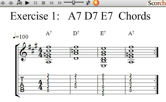Guitar guitar chords e7 : FreeMusicLessons4u.com - A7-D7-E7 Chord Exercises - Left Handed