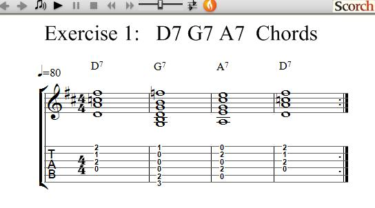 Guitar guitar chords a7 : FreeMusicLessons4u.com - D7-G7-A7 Chord Exercises
