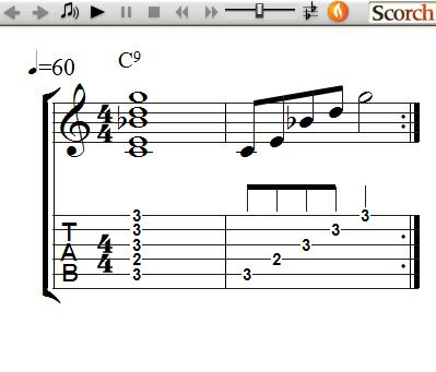 Freemusiclessons4u 9th Chords Left Handed