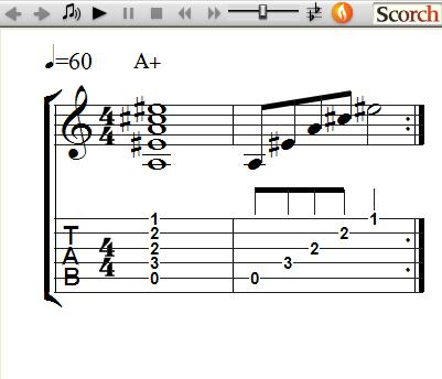 Freemusiclessons4u Augmented Chords Left Handed
