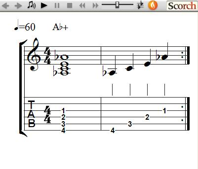 FreeMusicLessons4u.com - Augmented Chords - Left Handed