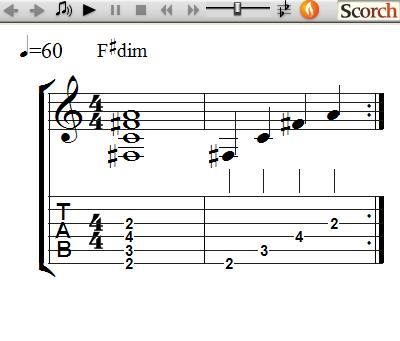 Freemusiclessons4u Diminished Chords Left Handed