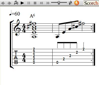 Freemusiclessons4u Major 6 Chords