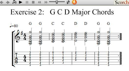 Guitar guitar chords g c d : FreeMusicLessons4u.com - Left Handed G-C-D Chord Exercise