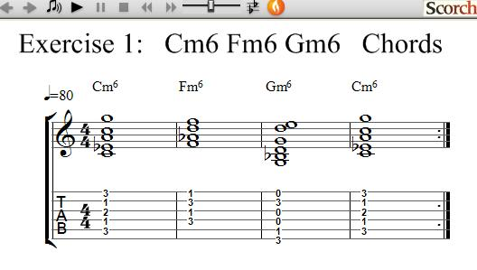Freemusiclessons4u Cm6 Fm6 Gm6 Chord Exercise