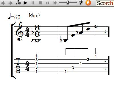 Freemusiclessons4u Minor 7th Chords Left Handed