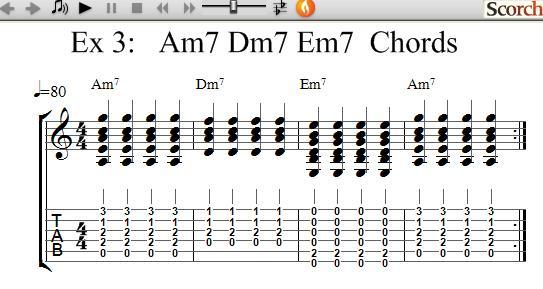 Guitar : guitar chords dm7 Guitar Chords Dm7 and Guitar Chords ...