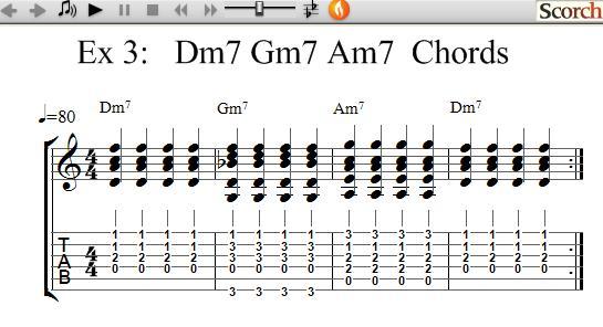 Guitar guitar chords dm7 : FreeMusicLessons4u.com - Dm7-Gm7-Am7 Chord Exercises