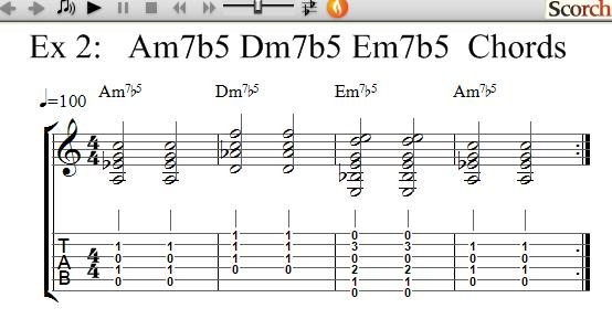 Outstanding Em7 5 Guitar Chord Picture Collection - Beginner Guitar ...