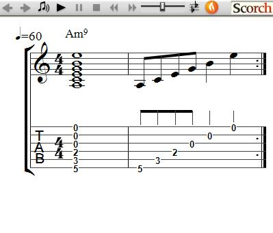 Freemusiclessons4u M9 Chords Left Handed