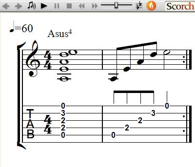 Freemusiclessons4u Suspended 4th Chords Left Handed