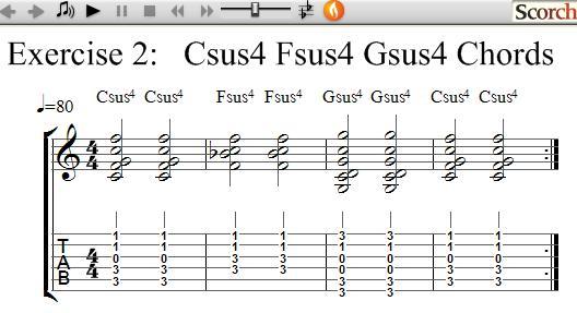 Funky F Sus4 Guitar Chord Vignette - Basic Guitar Chords For ...