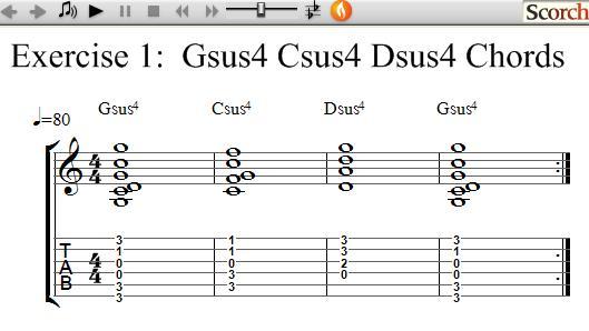 Freemusiclessons4u Gsus4 Csus4 Dsus4 Chord Exercise