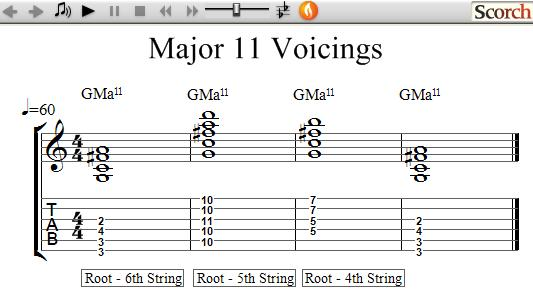 Freemusiclessons4u 11th Chord Voicings Left Handed