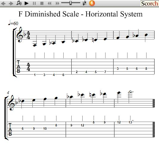 FreeMusicLessons4u.com - Diminished Scales - Left Handed