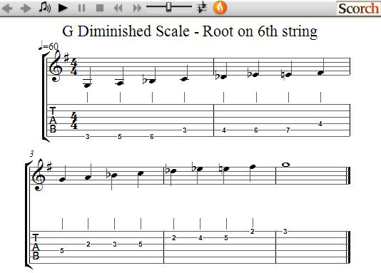 FreeMusicLessons4u.com - Diminished Scales