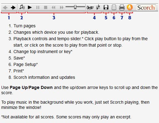 Sibelius 7. 5 free software download full crack download software.