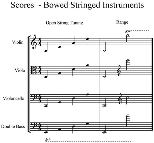 Freemusiclessons4u String Quartets